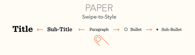 Paper by FiftyThree - texte